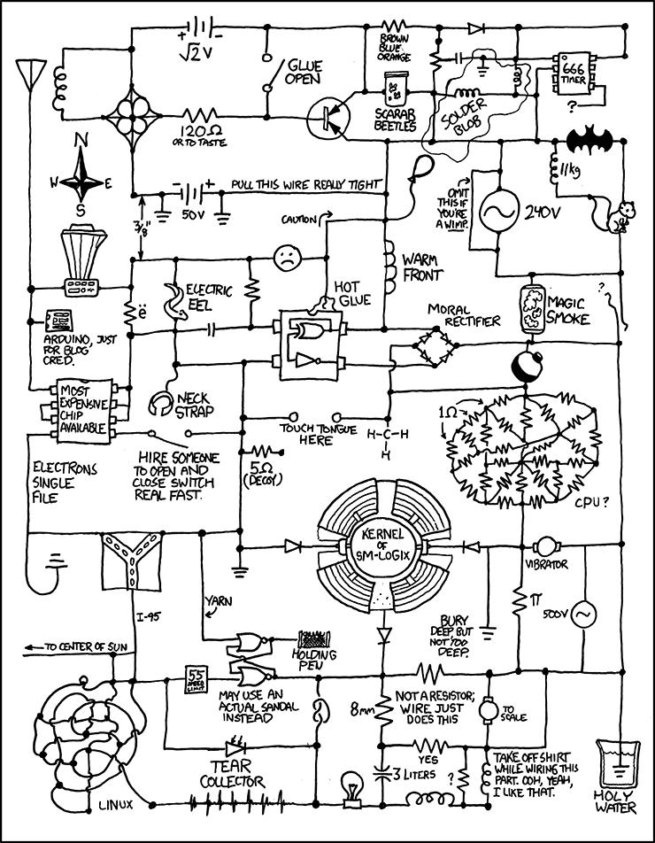 схему автоматизации ИТП на